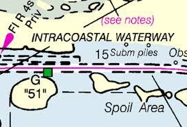 Intracoastal Waterway Nautical Charts