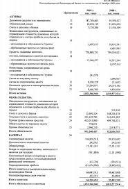 Бухгалтерский учет ндс в банке ru Оприходование товара бухгалтерский учет