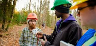 Resources At Work Natural Resources Management Bs Degree Michigan Tech Admissions