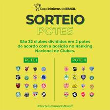 Copa do Brasil: data, hora e canal para assistir o sorteio da terceira fase  | Como e onde assistir AO VIVO e ON LINE na TV | Futebol AO VIVO