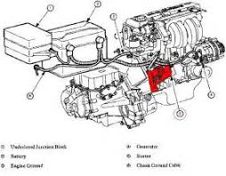 similiar saturn sc starter keywords 2001 saturn sc2 engine diagram on starter location on 2002 saturn sc2