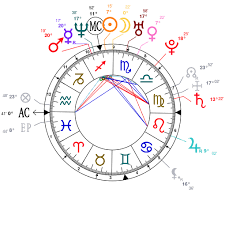 Astrology And Natal Chart Of Lauren German Born On 1978 11 29