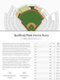 Suntrust Park Seating Chart With Rows Where Will You Have The Best Chances To Catch A Home Run