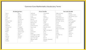 Expanded Form Chart Standard Form Worksheets Csdmultimediaservice Com