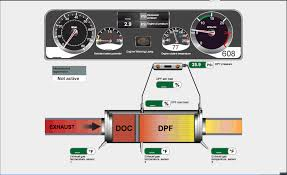 texa truck diagnostic version 41 released diesel laptops blog texa truck v41 dashboards