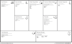 business model blankcanvas io