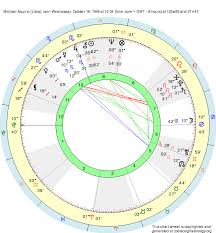 Libra Birth Chart Birth Chart Michael Aquino Libra Zodiac Sign Astrology