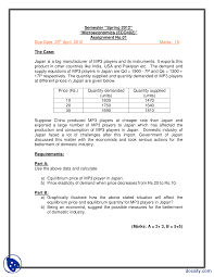 essay about job search paper