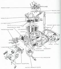 basic motorcycle wiring diagram basic discover your wiring ducati engine drawing schematic diagram
