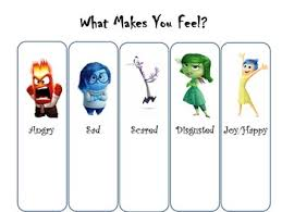 Inside Out Feelings Chart Printable Inside Out Feelings Worksheets Teaching Resources Tpt