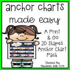 2d Shapes Anchor Chart 2d Shapes Anchor Charts Made Easy