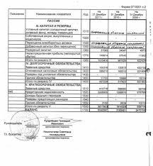 Содержание и порядок составления бухгалтерского баланса анализ  Продолжение Приложения А
