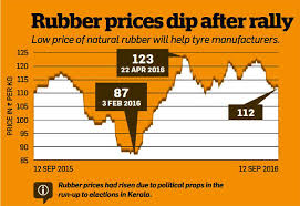 Why Tyre Stocks Are A Good Bet Right Now The Economic Times