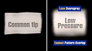 Graco Rac X Low Pressure Tips