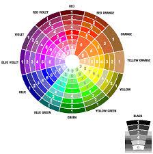 16 Color Chart 16 Color Wheel Chart Www Bedowntowndaytona Com