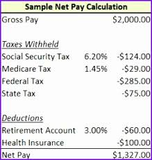 Payroll Tax Worksheet Weekly Payroll Tax Worksheet What Is Net Pay Definition