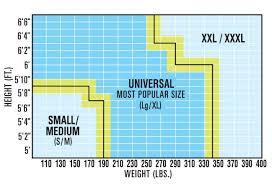 Miller Act Qcbcug Aircore Steel Tower Climbing Harness Universal