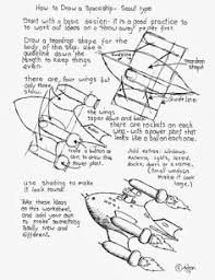 a3d3f6ababd39346121295a3b0fe3ab1 drawing lessons art lessons how to draw worksheets for the young artist hand art lessons on fantasy draft worksheet