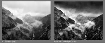 Ansel Adams Zone System Chart Zone System And Metering Alan Ross Photography