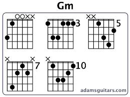 Gm Guitar Chords From Adamsguitars Com