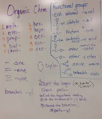 mr gill s science site chemistry notes and assignments nd  organic compounds