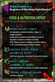 Q  What is the Difference Between a Registered Dietitian and a Nutritionist  Just a Pinch