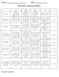 Scoring Rubric Template Grading Rubric Template Word Outline For Resume Free Free