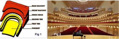 Carnegie Hall Stern Seating Chart The Sound At Carnegie Hall Whats Best Audio And Video