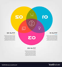 Infographic Venn Diagram Venn Diagram Infographics For Three Circle Design Vector