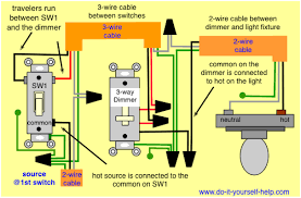 3 way switch wiring diagrams do it yourself help com 3 way dimmer wiring diagram the source first and the dimmer in the middle