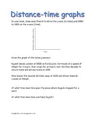 Distance Time Graphs Worksheet. Time. Stevessundrybooksmags Free ...