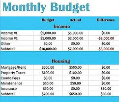 Manage Money Spreadsheet Manage Your Budget On An Excel Spreadsheet Estes Park