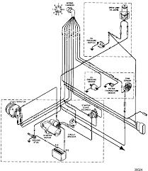 S 935 wiring harness engine custom engine wiring harness at ww5 ww w