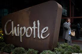 Chipotle Cmg Stock Falling In After Hours Trading Subject