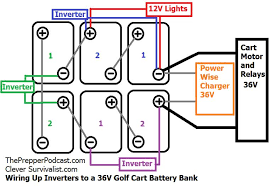 wiring diagram for club car ds on wiring images free download Club Cart Battery Wiring Diagram wiring diagram for club car ds on golf cart battery wiring diagram need wiring diagram for 2004 club car ds gas club car golf cart parts diagram club car battery wiring diagram