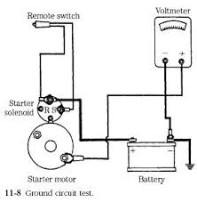 diesel engines starter circuit tests diesel engine troubleshooting diesel engines starter circuit tests