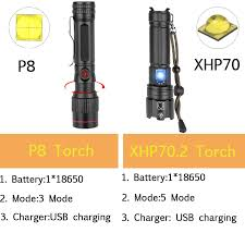 Flashlights Super Bright XHP90 xhp70.2 <b>Powerful LED</b> Flashlight ...