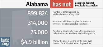Alabama Food Stamp Chart Alabama And The Acas Medicaid Expansion Eligibility