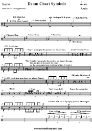 Drum Charts Drum Lessons Online For Beginner Drum Lessons And Drum Charts
