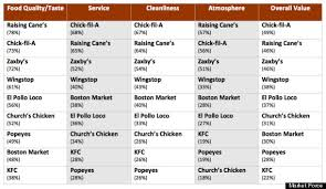 Zaxbys Calorie Chart Jse Top 40 Share Price