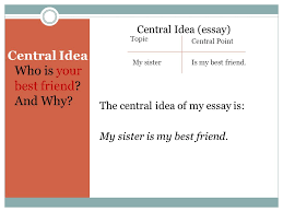 expository essay lesson ppt video online  who is your best friend and why