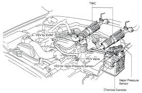 toyota v6 engine parts diagram wiring diagram for you • toyota tacoma v6 engine diagram wiring diagrams rh 52 crocodilecruisedarwin com toyota 3 4 engine diagram toyota 3 4 v6 engine diagrams