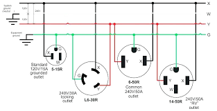 50 amp rv receptacle cafeplume com 50 amp rv receptacle amp plug amp amp wiring diagram luxury amp plug wiring diagram amp