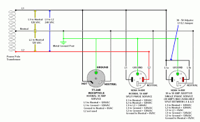 rv wiring diagram 50 amp wiring all about wiring diagram how to wire a 30 amp breaker for a camper at Wiring Diagram 120 Volt 30 Amp Plug