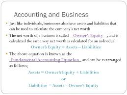 Company S Net Worth Chapter 9 Accounting Day 1 Introduction To Accounting Ppt Video