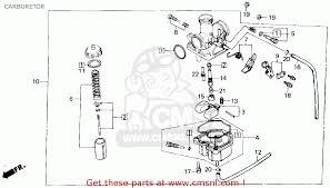 honda 350 fourtrax wiring diagram wiring library honda atc 350 wiring diagram auto electrical wiring diagram rh mit edu uk hardtobelieve me