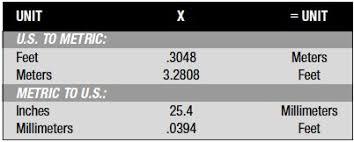 troubleshooting teleflex engine trim gauges typical trim sender resistance ranges