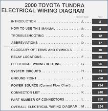 2005 toyota tundra radio wiring harness free download wiring 2003 toyota tundra stereo wiring diagram 2000 toyota tundra radio wiring diagram brainglue co radio wiring diagram for 1999 toyota avalon xls 2005 toyota tundra radio wiring harness