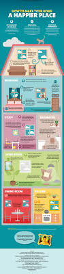 water feng shui element infographics. How To Make Your Home A Happier Place Infographic Water Feng Shui Element Infographics