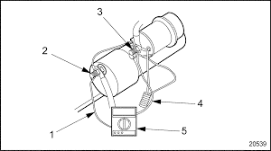 Series 60 defective starter detroit diesel troubleshooting diagrams rh detroitdieselengines info 1993 cummins alternator wiring diagram tractor alternator